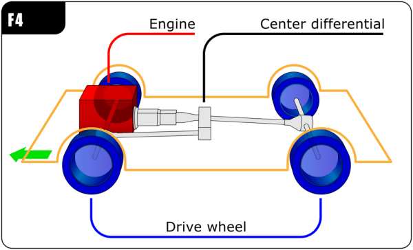 1024px-Automotive_diagrams_02C_En