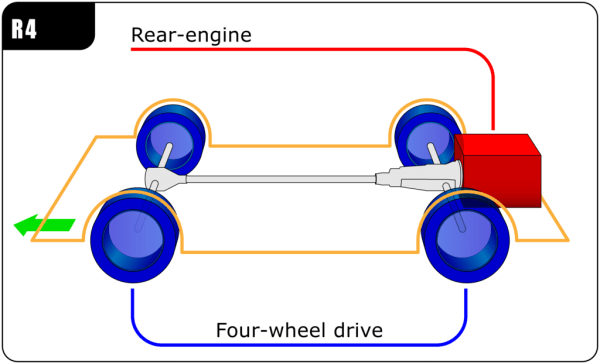 1024px-Automotive_diagrams_06_En