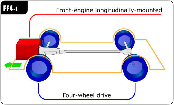 1024px-Automotive_diagrams_09_En