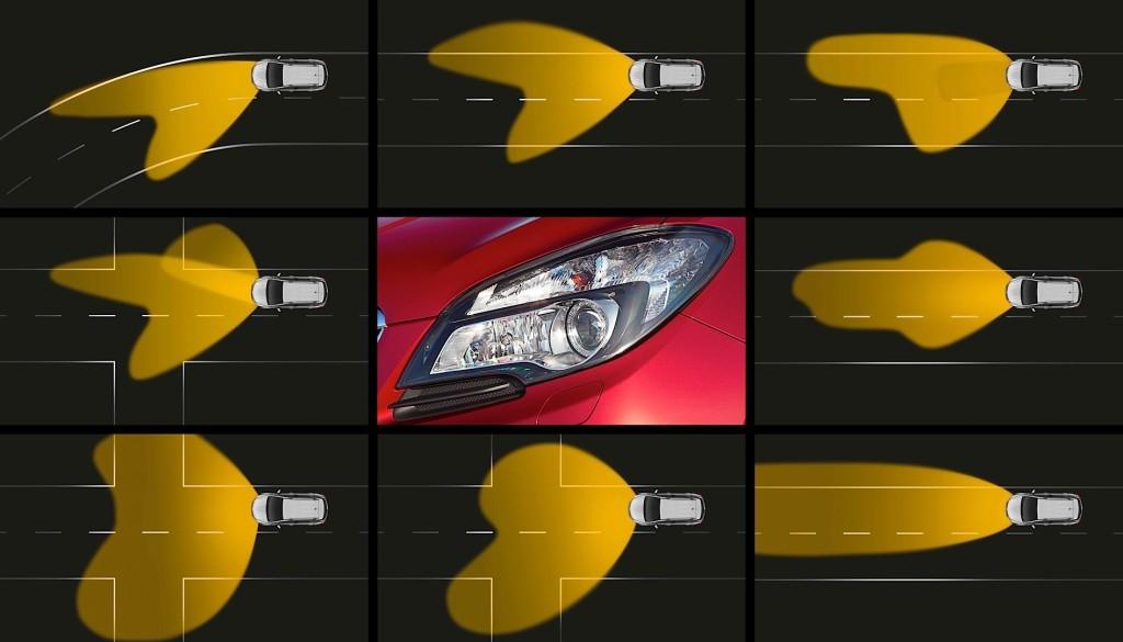 Opel Eye-Tracking Technology