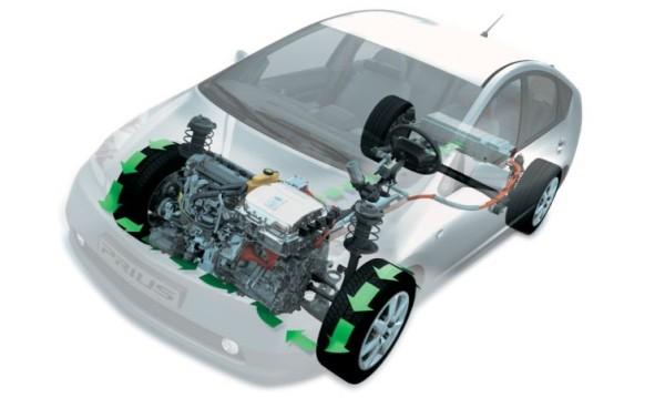 Toyota Prius-2 Hybrid Scheme